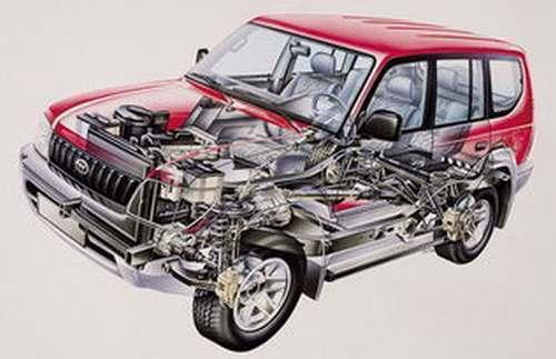汽车铝板厂家产品制造新工艺及高端装备 -第5张