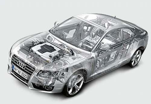 汽车铝板厂家产品制造新工艺及高端装备 -第1张