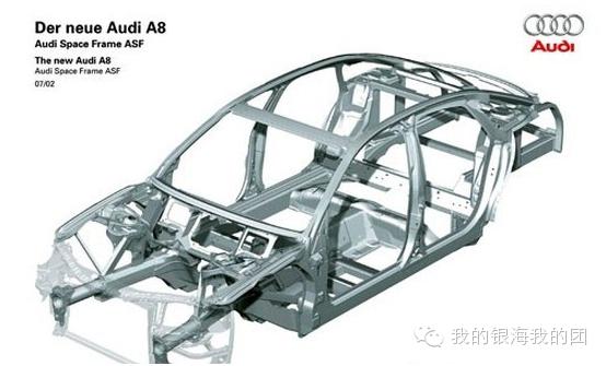 汽车铝板厂家产品制造新工艺及高端装备 -第3张